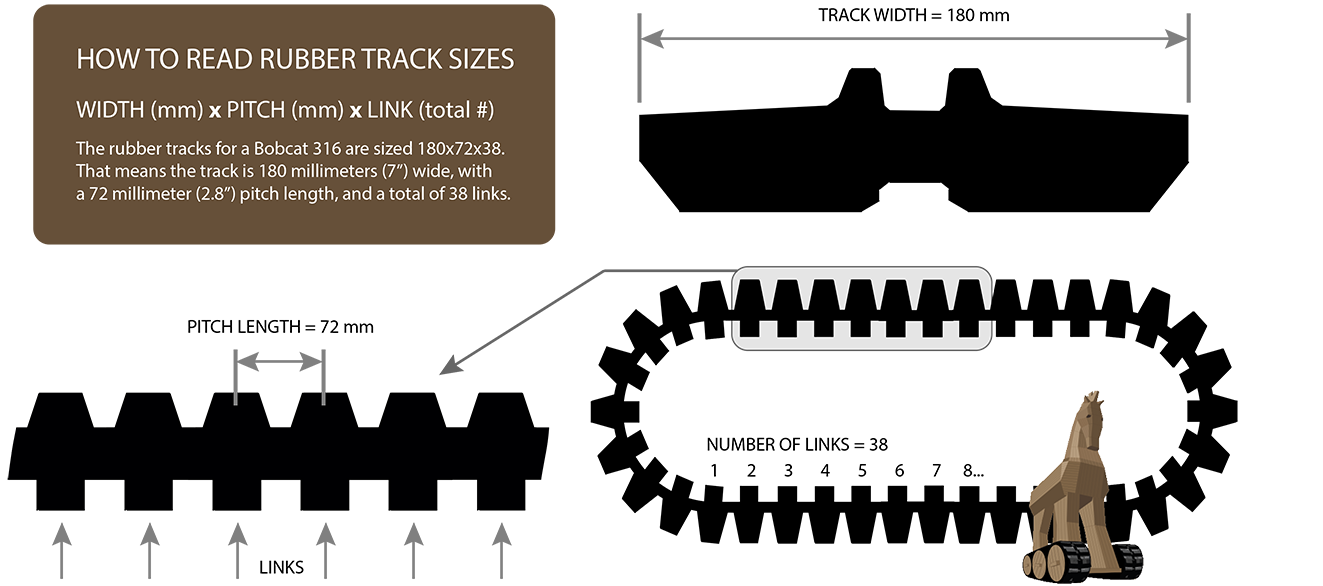 How to Read Rubber Track Sizes - Trojan Tracks
